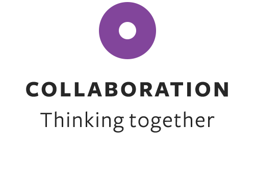 Collaboration is thinking together learning