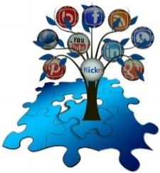 Social comp.jpg