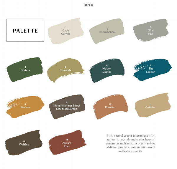Dulux Repair palette 2019