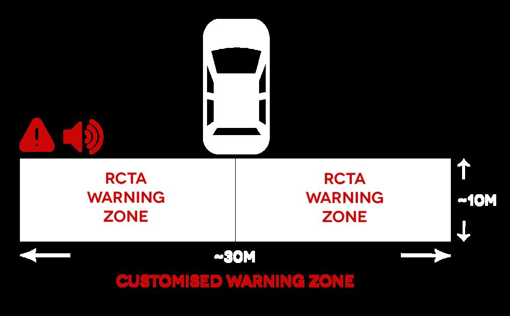 Rear Cross Traffic Alert.png