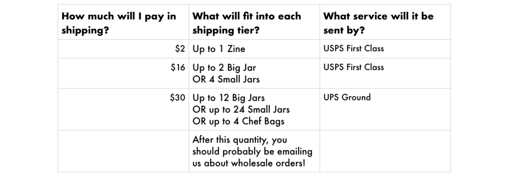 Canada Shipping.png