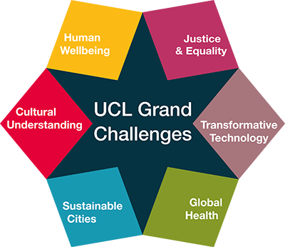 Funded by UCL Grand Challenges