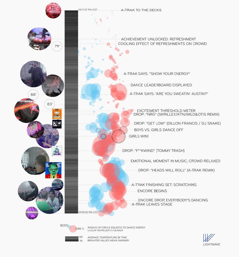 Lightwave Case Studies - 2017_Page_19_Image_0001.jpg