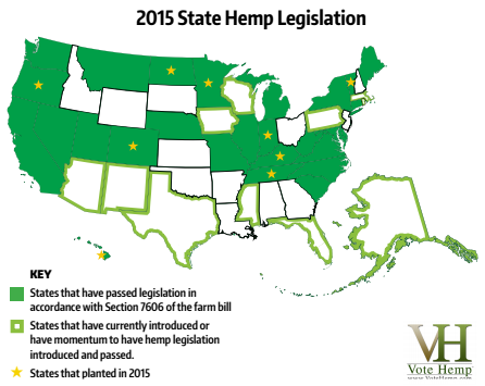 2015 State Hemp Legislation.png