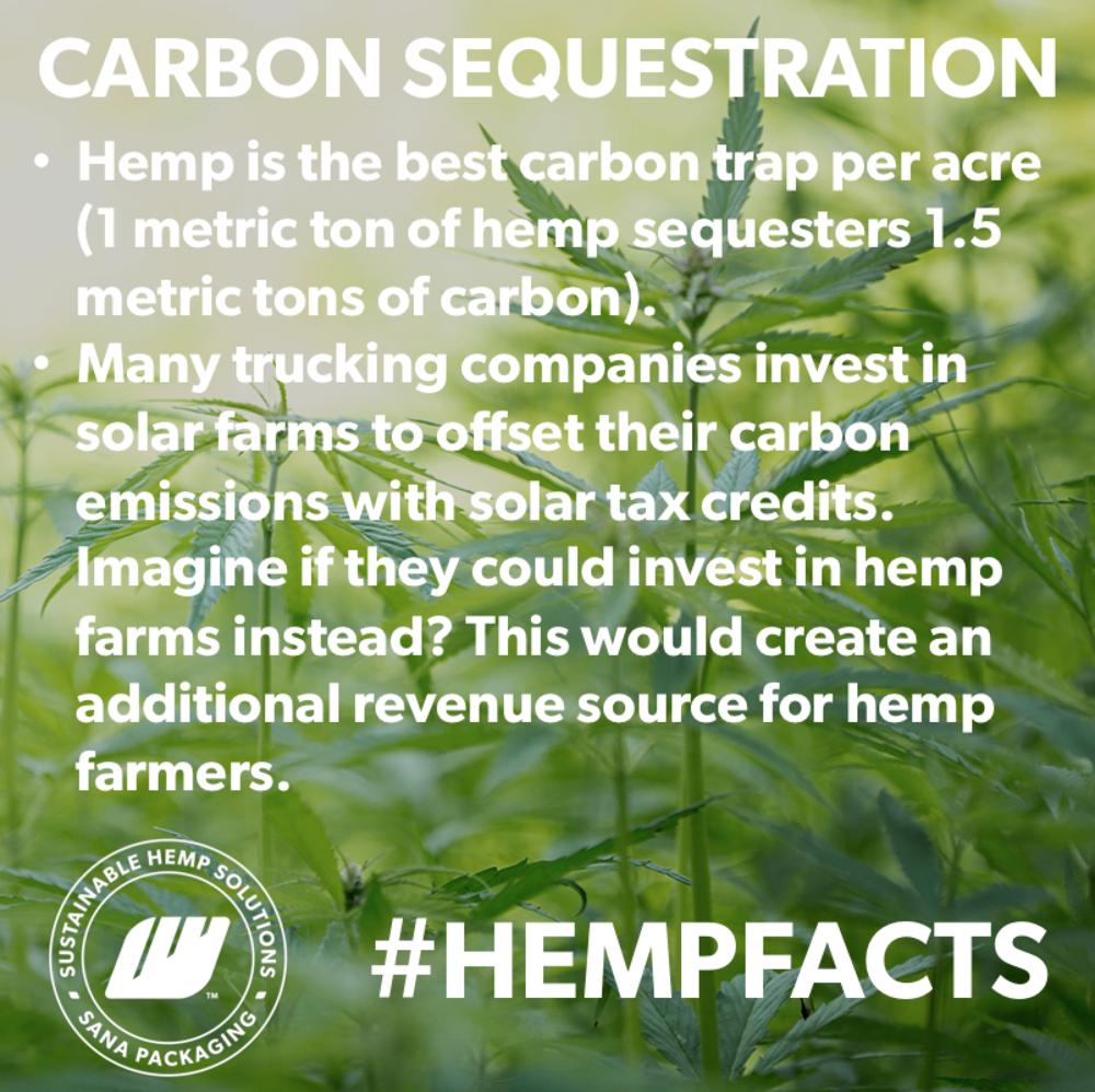 Sana Carbon Sequestration.png