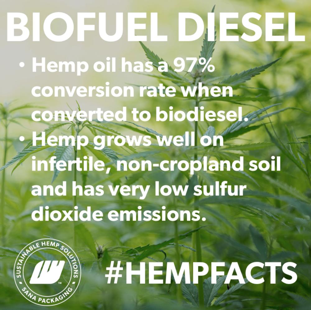 Sana Biofuel Diesel.png