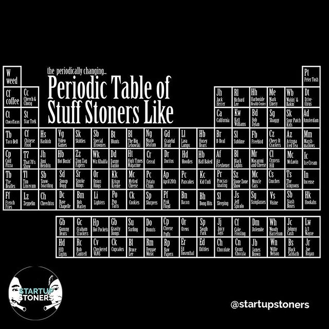 "What's your favorite ""element""?? Mine is SD (Snoop Dogg) and Pc (Pancakes). #startupstoners #stonerstuff"