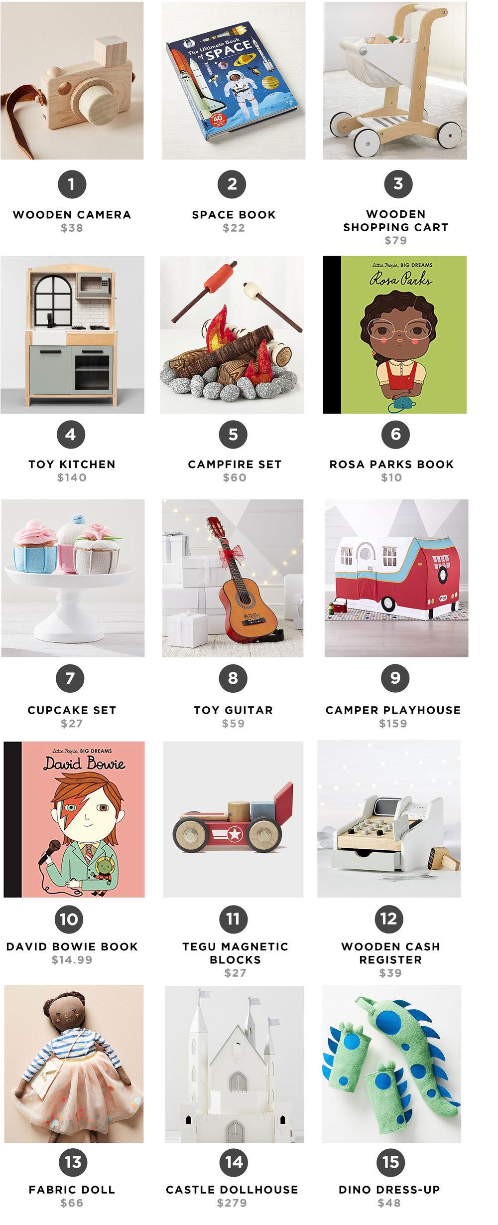 2018-gift-guide-kids-2.jpg