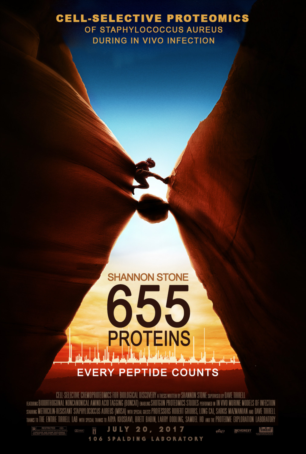 655proteins_shannon.png
