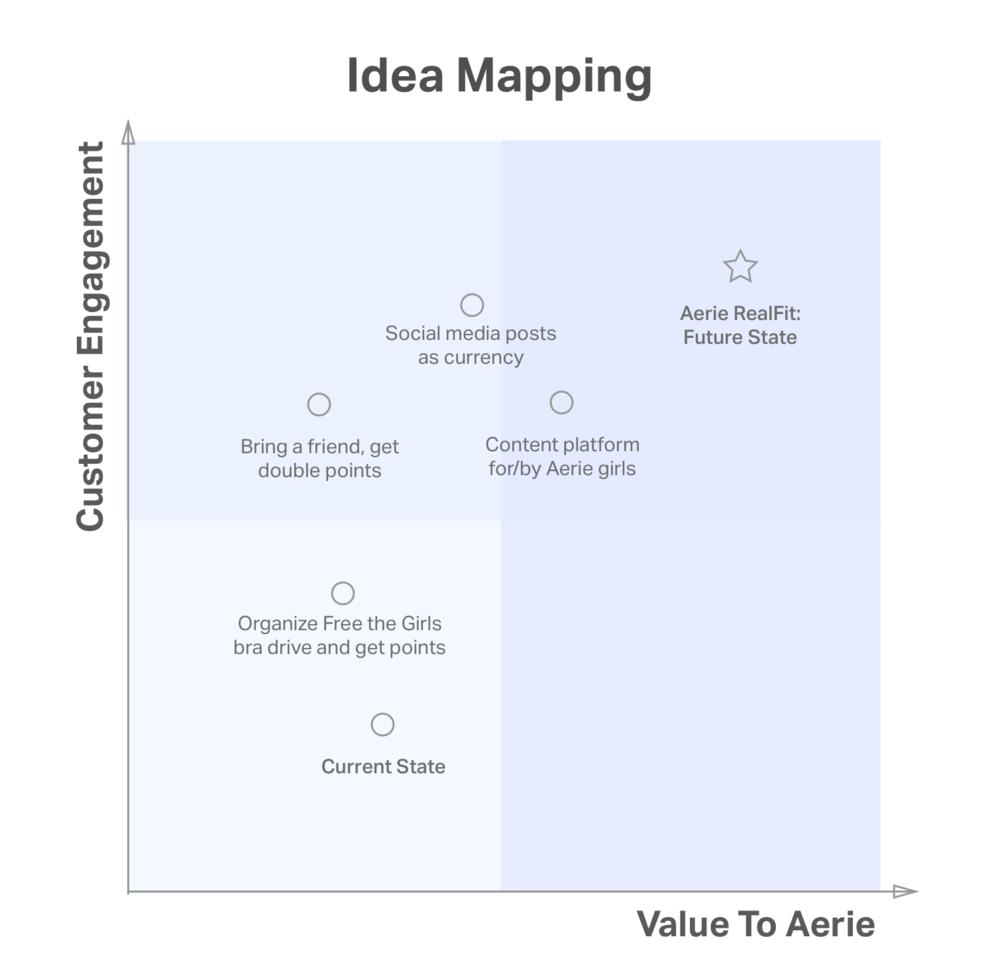 idea_model.png