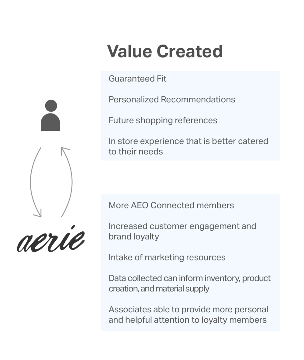 Co-creation of Value.png