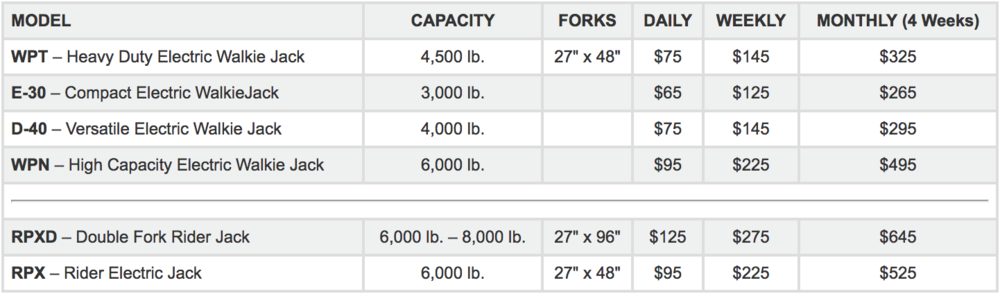 Electric Pallet Truck Pricing.png