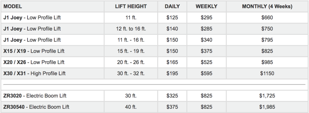 Scissor Lift Pricing.png