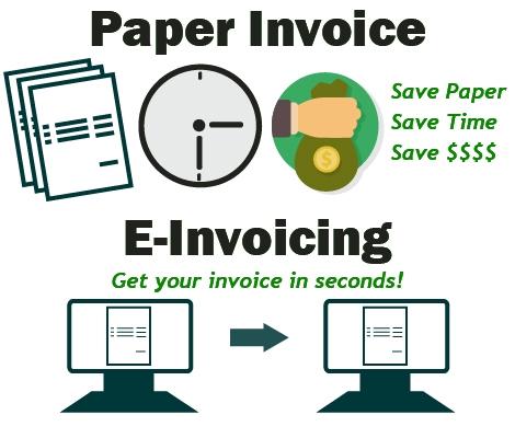 Go Paperless! -