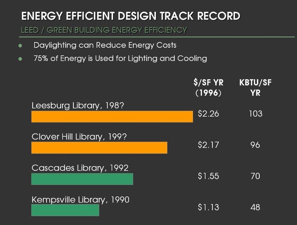 DESIGNCOLLAB_ENERGY_SUSTAINABILITY RECORD.JPG