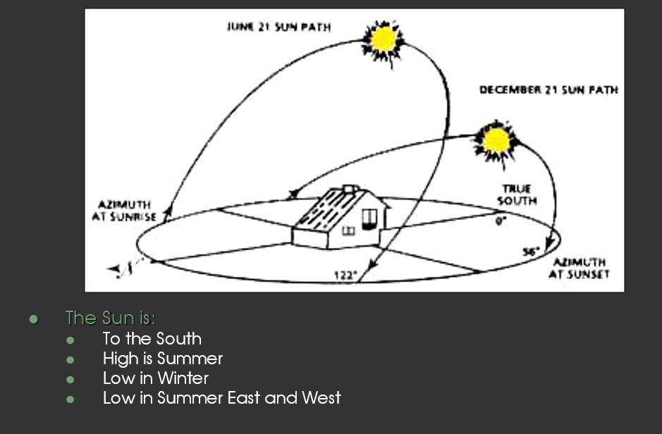 SUN;DAYLIGHTING BASES SLIDE.JPG