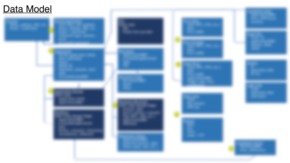 Data Model and Flows 2-2.png