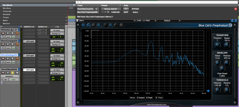 A more rounded frequency response within 470Hz to 1.5K but a mid range boost at 220Hz not found in the other examples.