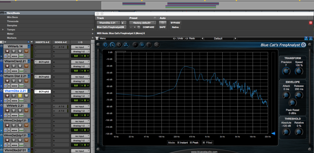 Frequency Response of the dbx160a
