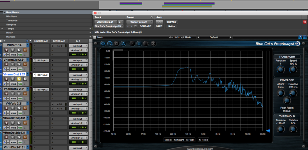 Frequency Response of the Distressor