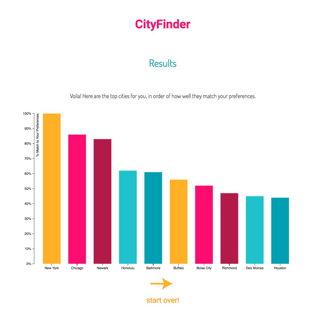 CityFinder Web App