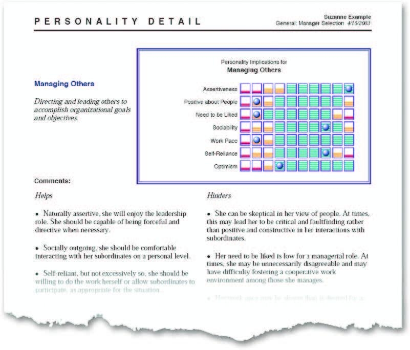 Personality Implications for a Specific Task