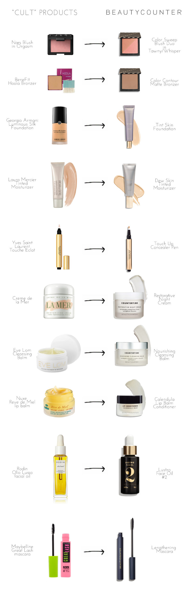 safe alternatives to Cult Beauty Products
