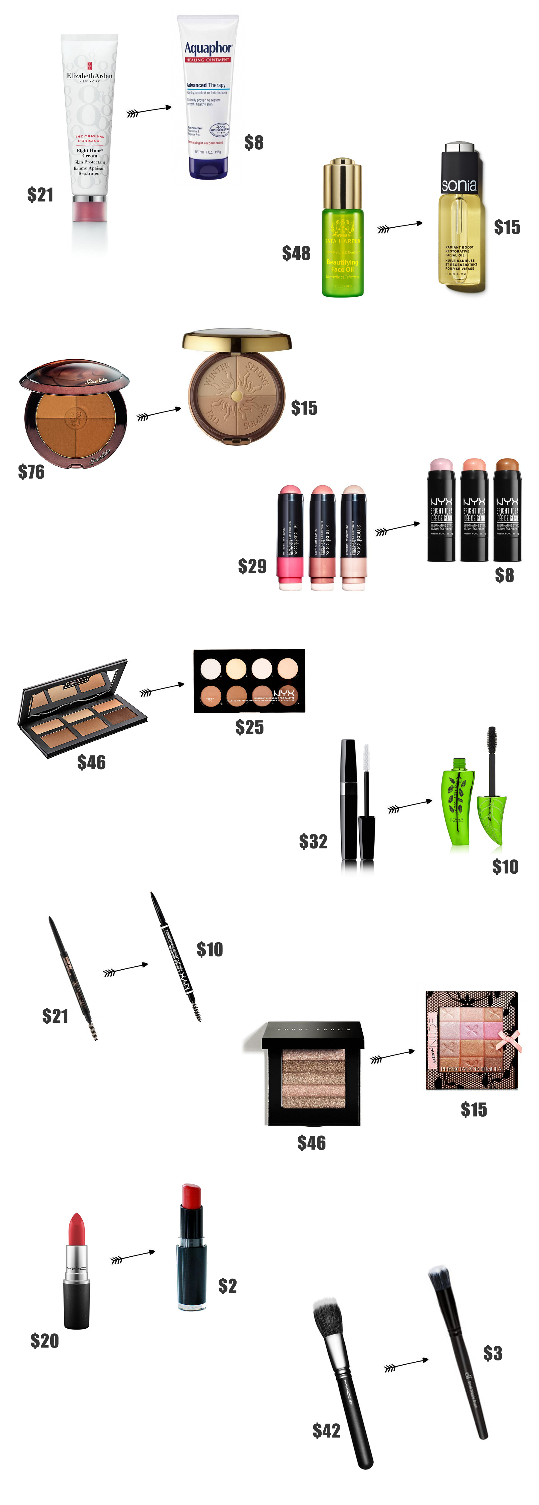 dupe-list-prices