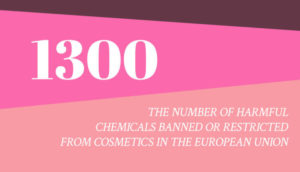 1300-harmful-chemicals-uk-stat-752x431