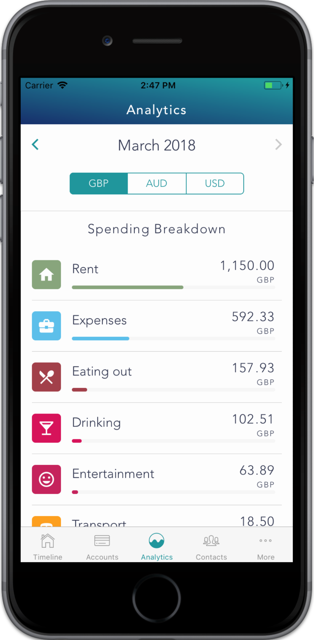 Analytics - Analytics that gives you a high level categorised overview, to help you track where you spend your money.
