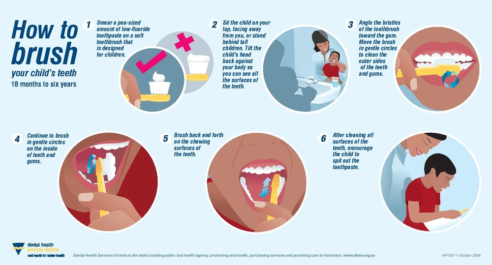 how-to-brush-your-childs-teeth-page-001.jpg