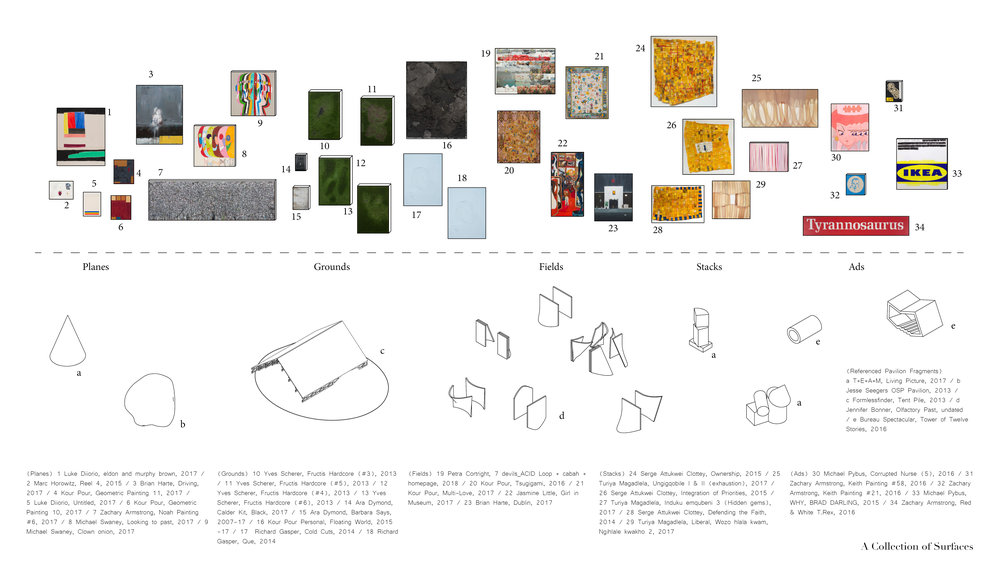 //A collection of surfaces (curation)