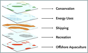 Tradeoff Analysis for Marine Spatial Planning -