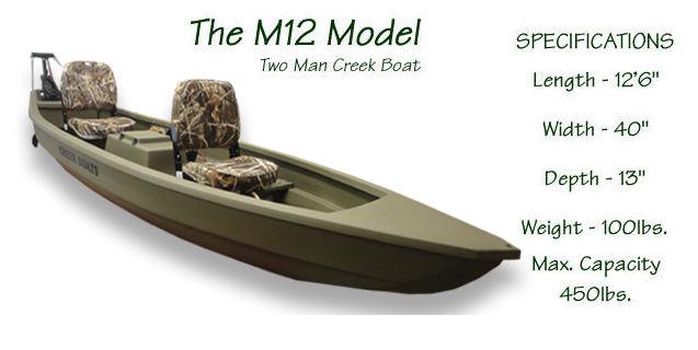M12 Model Creek Boats