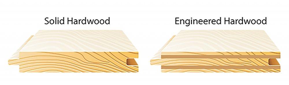 Hardwood-Solid-Engineered-1-1200x354.jpg