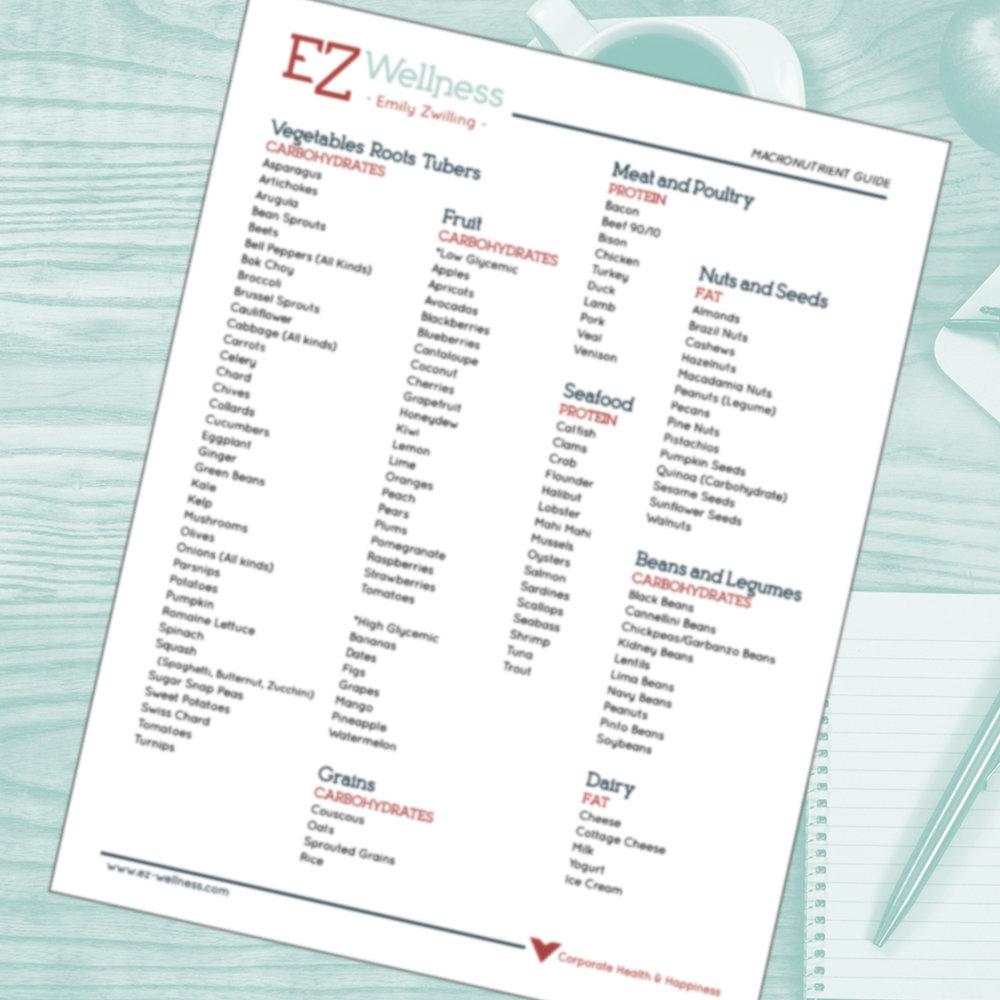 Worksheets / PDF Downloads : Employee — EZ Wellness