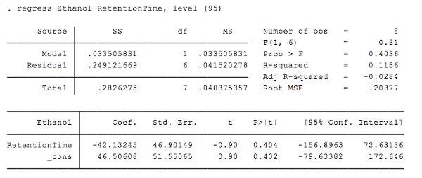 statistical-regression-output-for-bac-griefe-law-denver