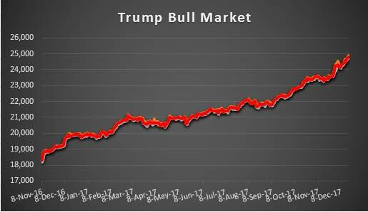 stock-market-rally-12-18-17.jpg