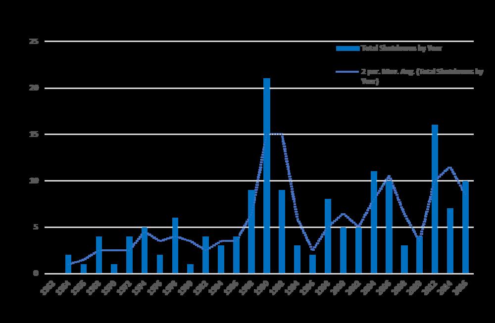 permanently-shutdown-nuclear-reactors.jpg