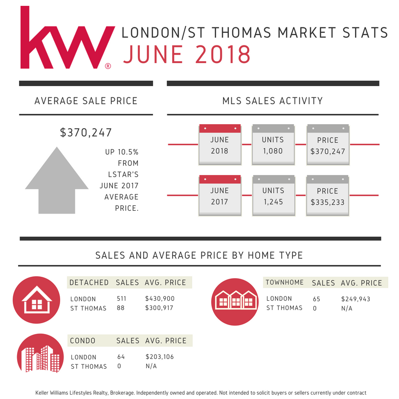 KWLR June 2018 Infographic.png