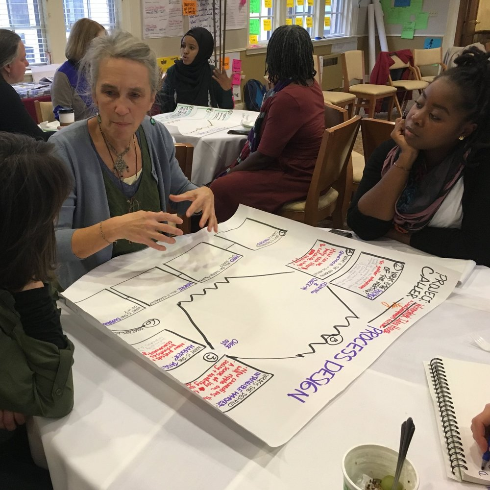 "St. Paul, Minnesota - In 2017, thirty five gathered at the Minnesota Humanities Center to explore the question: ""How do we begin building and sustaining collaborations across sectors that deepen relationships, leverage resources, and create greater impact?"