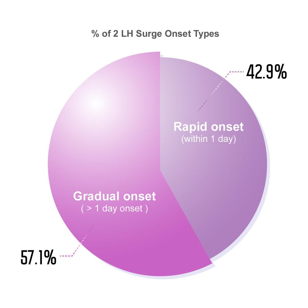 LH Chart.jpg