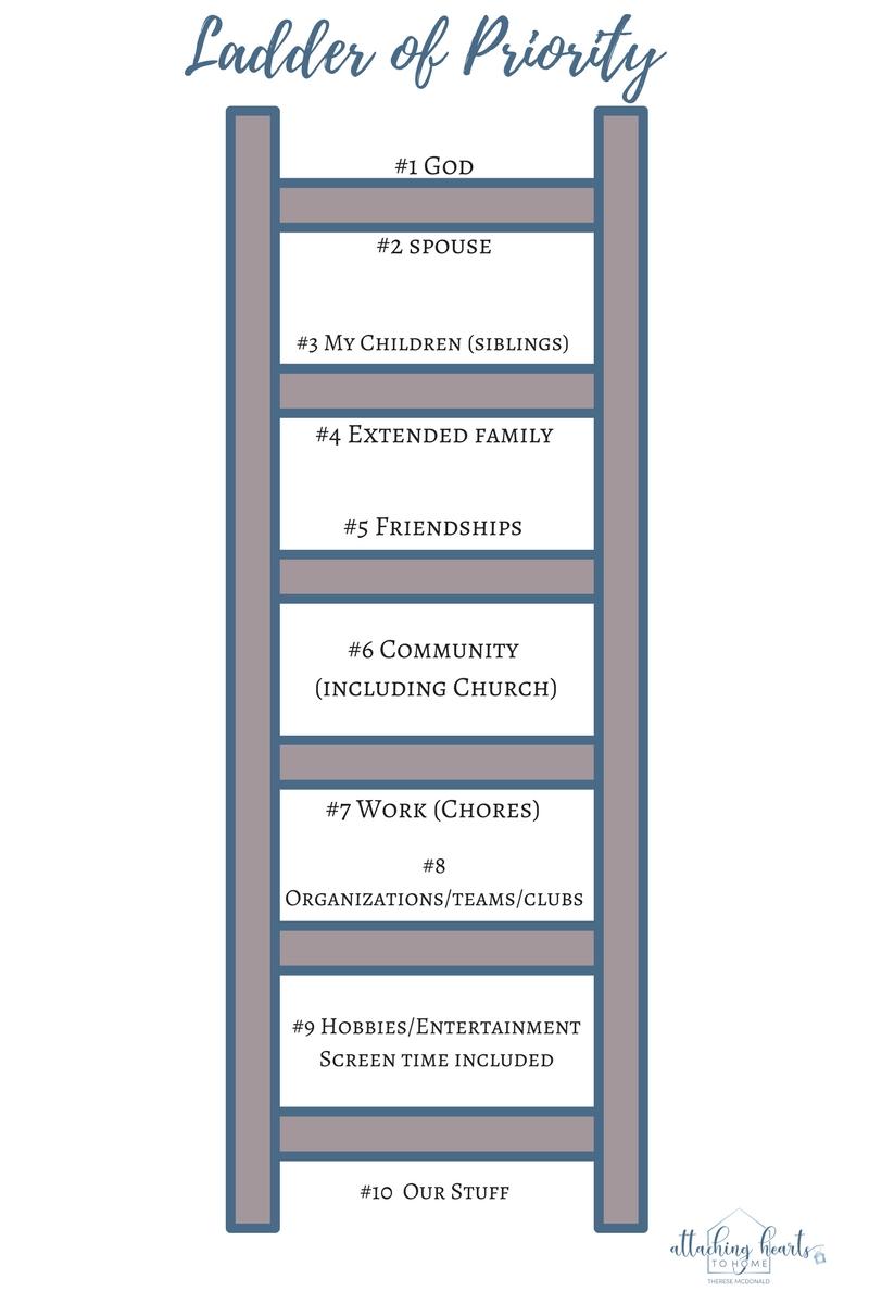 ladder of attachment (2).jpg