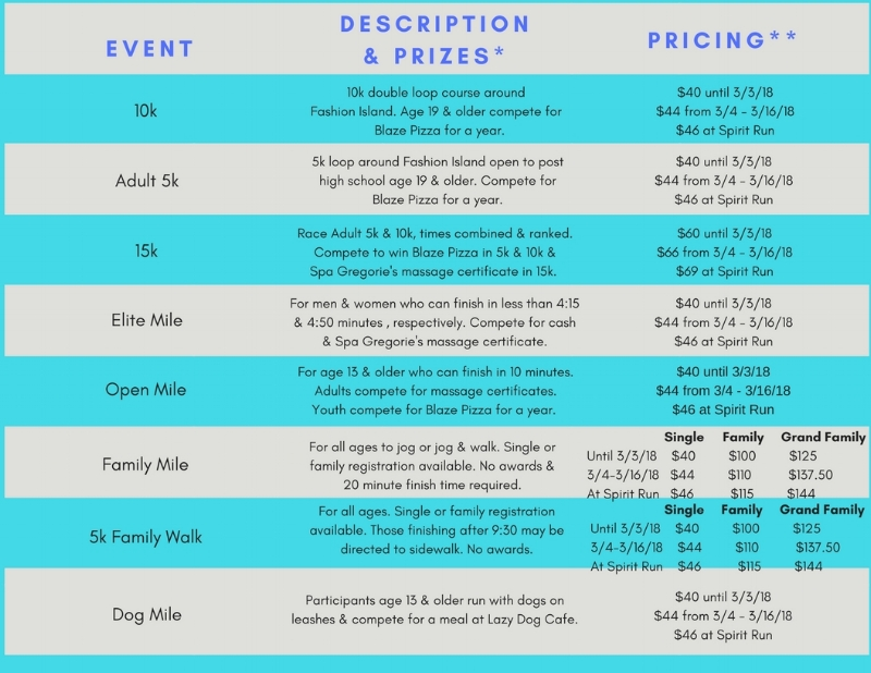 adult event prize and pricing description visual for website adult events absolute final as of 2-11-18.jpg