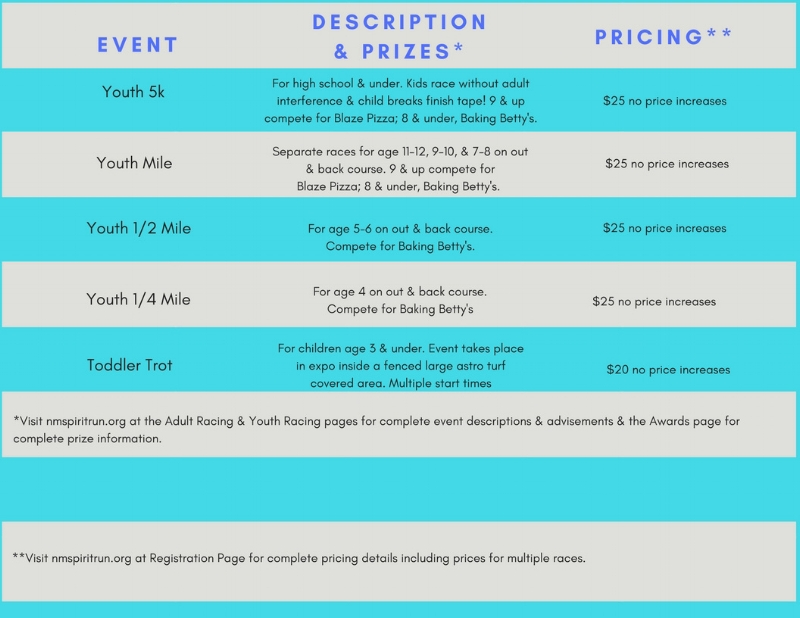 youth event prize and pricing description visual for website absolute final as of 1-30-18.jpg