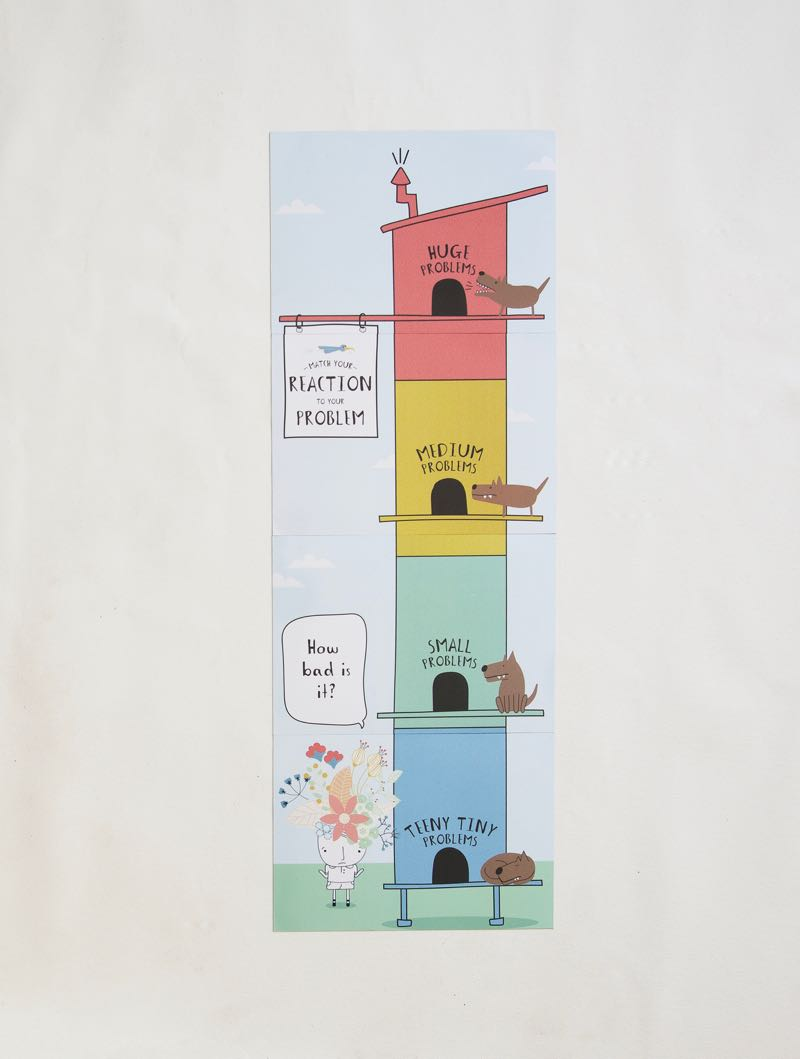 - CATASTROPHE SCALE MAGNET PUZZLE - A catastrophe scale in the form of 4 whiteboard magnets. This is designed to give students a visual aid for putting things in perspective and on building emotional regulation.