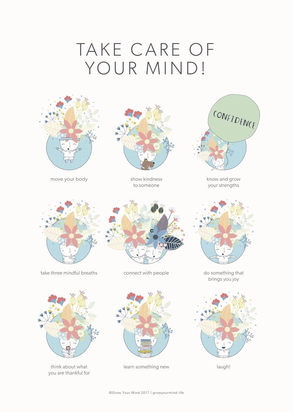Checklist for our Mind - poster by Grow Your Mind