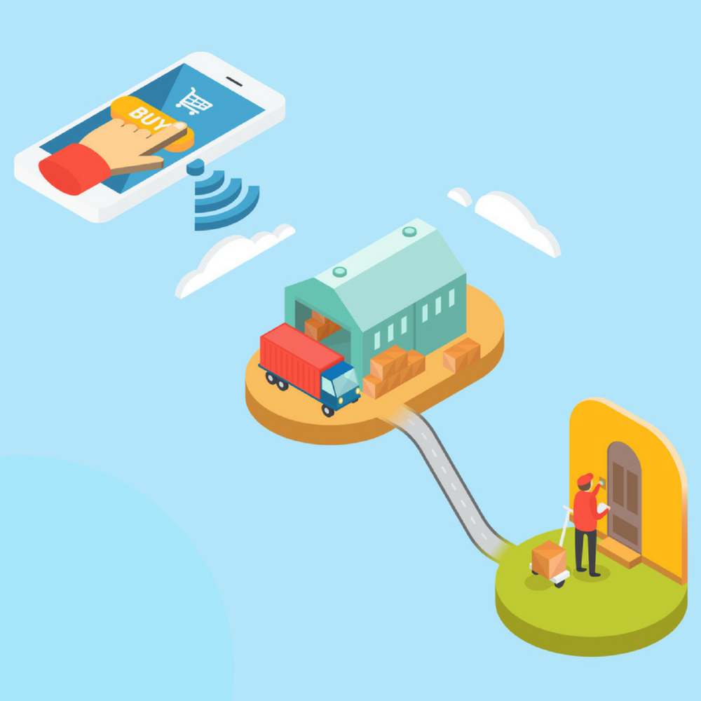 Consumer Journey:ACQUISITION -