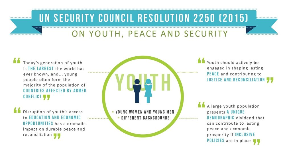 UNSCR2250-Infographic_social-media-1.jpg