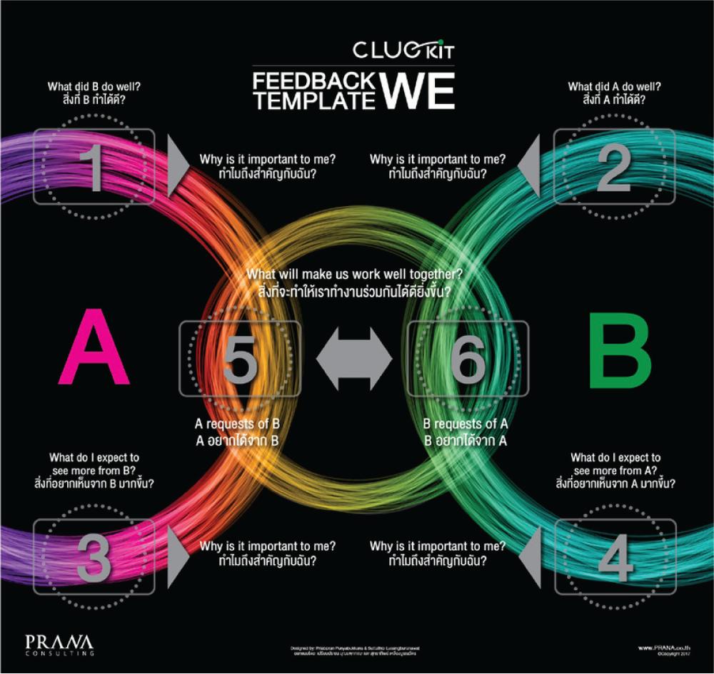 Feedback Template Prana Clue Kit
